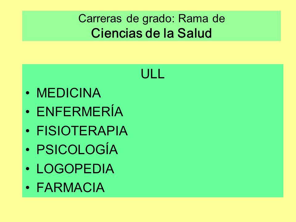 Carreras de grado: Rama de Ciencias de la Salud ULL MEDICINA ENFERMERÍA FISIOTERAPIA PSICOLOGÍA LOGOPEDIA FARMACIA