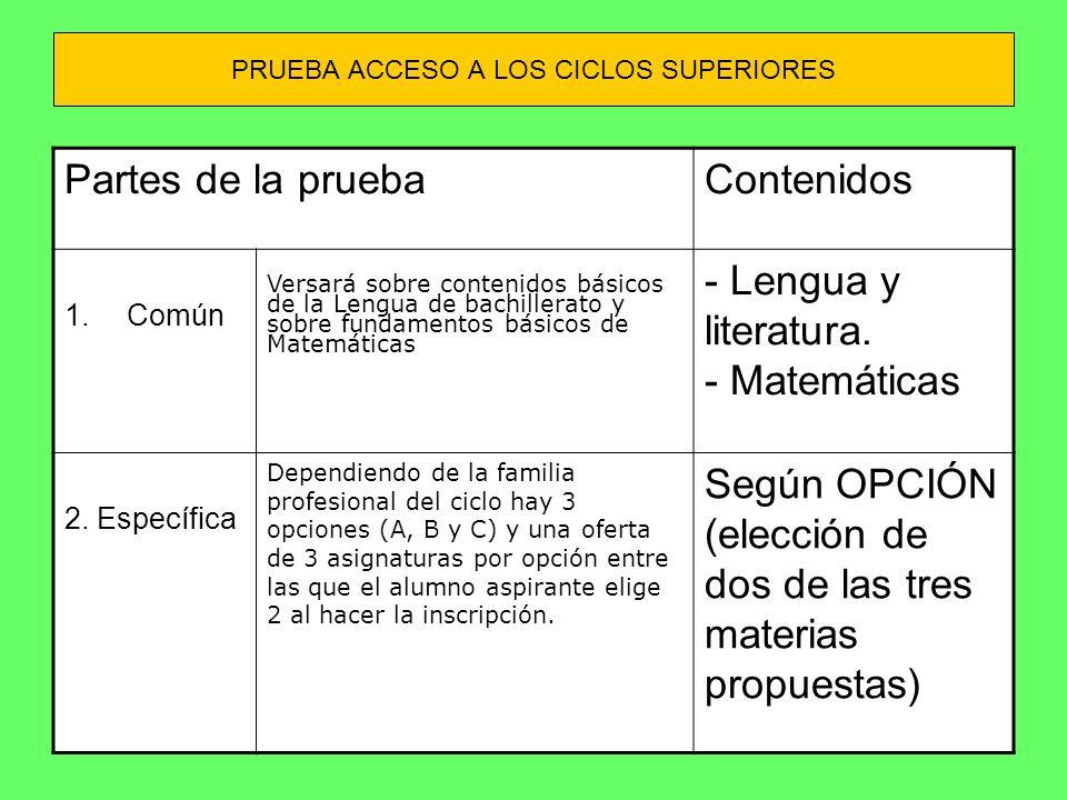PRUEBA ACCESO A LOS CICLOS SUPERIORES Partes de la pruebaContenidos 1.Común Versará sobre contenidos básicos de la Lengua de bachillerato y sobre fund