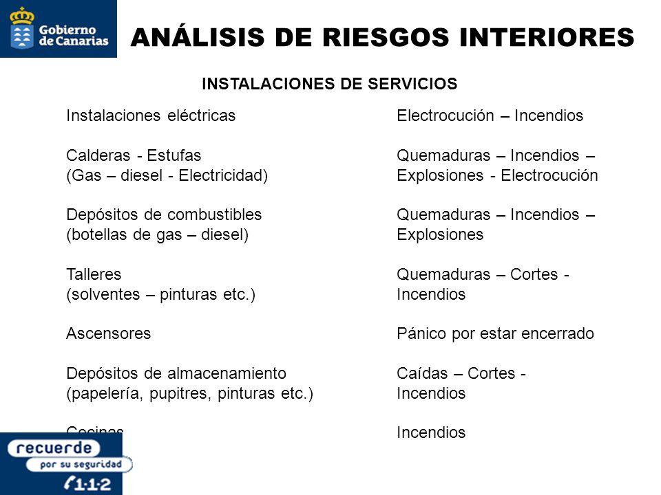 ANÁLISIS DE RIESGOS INTERIORES INSTALACIONES DE SERVICIOS Instalaciones eléctricasElectrocución – Incendios Calderas - EstufasQuemaduras – Incendios –