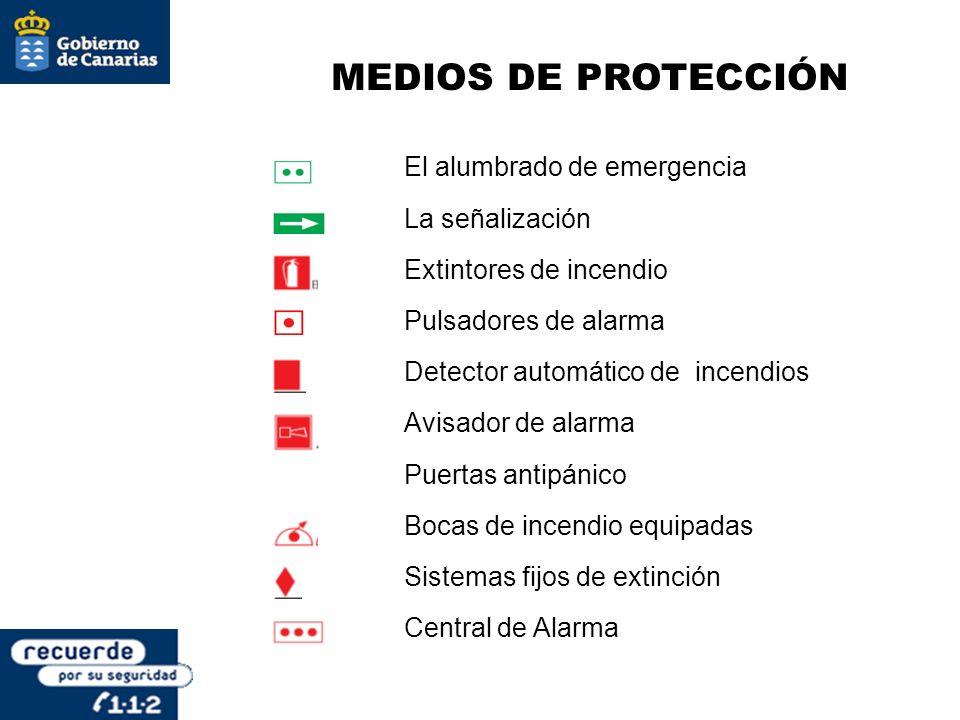 El alumbrado de emergencia La señalización Extintores de incendio Pulsadores de alarma Detector automático de incendios Avisador de alarma Puertas ant
