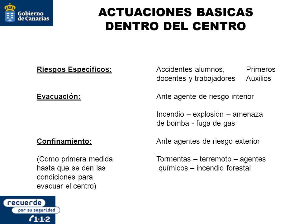 ACTUACIONES BASICAS DENTRO DEL CENTRO Riesgos Específicos:Accidentes alumnos, Primeros docentes y trabajadores Auxilios Evacuación:Ante agente de ries
