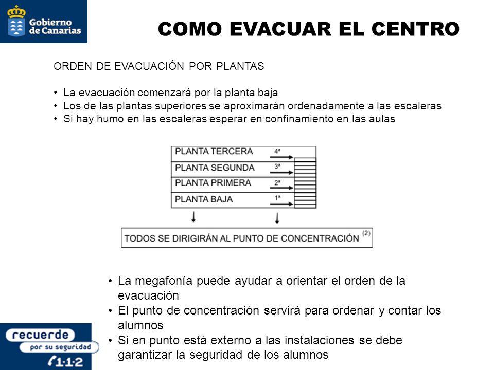 COMO EVACUAR EL CENTRO ORDEN DE EVACUACIÓN POR PLANTAS La evacuación comenzará por la planta baja Los de las plantas superiores se aproximarán ordenad
