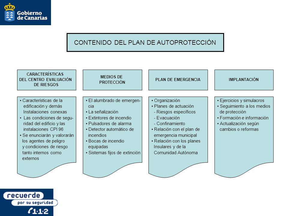 CONTENIDO DEL PLAN DE AUTOPROTECCIÓN CARACTERÍSTICAS DEL CENTRO EVALUACIÓN DE RIESGOS IMPLANTACIÓN MEDIOS DE PROTECCIÓN PLAN DE EMERGENCIA Característ