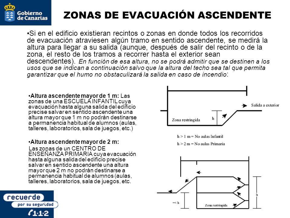 ZONAS DE EVACUACIÓN ASCENDENTE Altura ascendente mayor de 1 m: Las zonas de una ESCUELA INFANTIL cuya evacuación hasta alguna salida del edificio prec