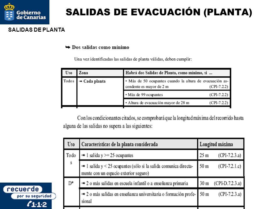 SALIDAS DE PLANTA SALIDAS DE EVACUACIÓN (PLANTA)