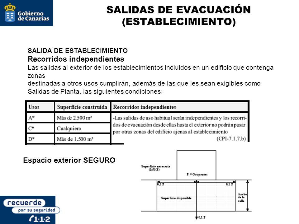 SALIDA DE ESTABLECIMIENTO Recorridos independientes Las salidas al exterior de los establecimientos incluidos en un edificio que contenga zonas destin