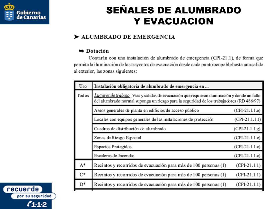 SEÑALES DE ALUMBRADO Y EVACUACION