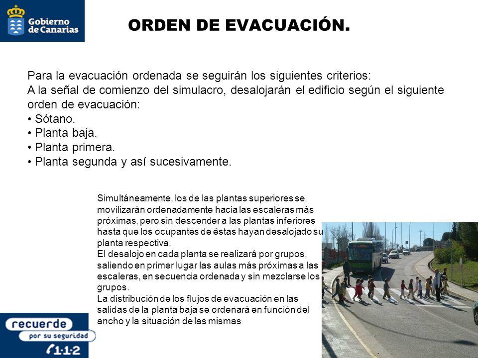 ORDEN DE EVACUACIÓN. Para la evacuación ordenada se seguirán los siguientes criterios: A la señal de comienzo del simulacro, desalojarán el edificio s