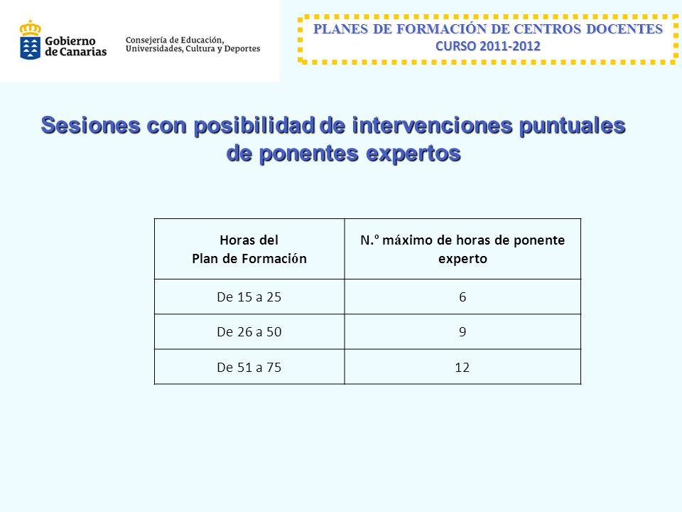 PLANES DE FORMACIÓN DE CENTROS DOCENTES CURSO 2011-2012 Sesiones con posibilidad de intervenciones puntuales de ponentes expertos Horas del Plan de Formaci ó n N.