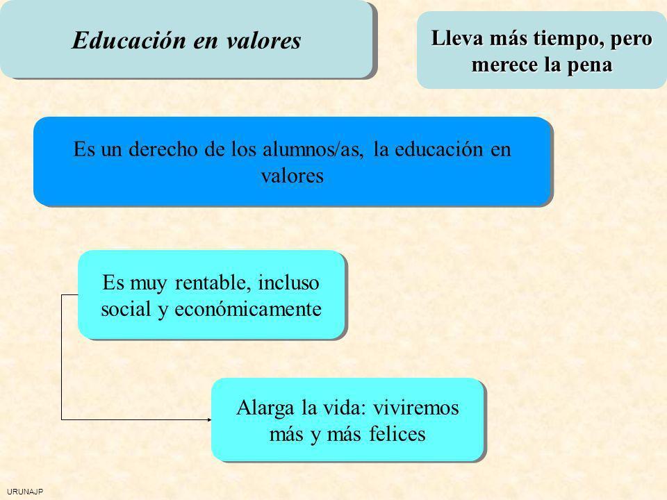 URUNAJP ¿Qué es una escuela moralmente densa? Una escuela capaz de establecer prácticas que facilitan las relaciones cara a cara entre jóvenes y adult