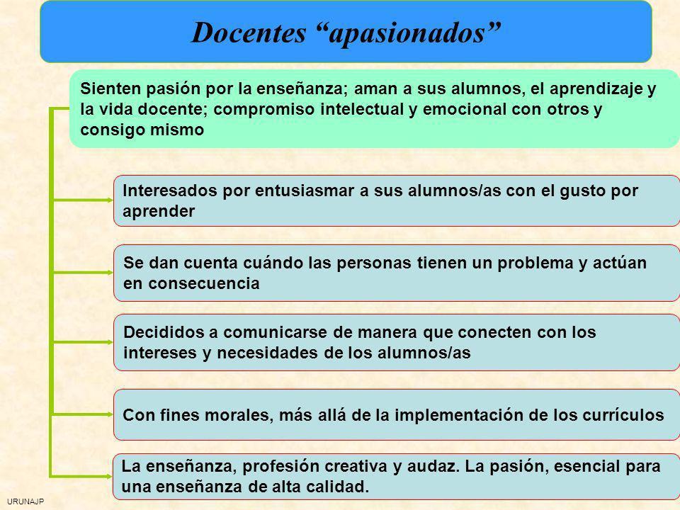 URUNAJP Tres dinamismos, tres herramientas para la educación en valores Los basados en el CARIÑO/AFECTO Los basados en la COOPERACIÓN Los basados en la COMUNICACIÖN/ DIÁLOGO