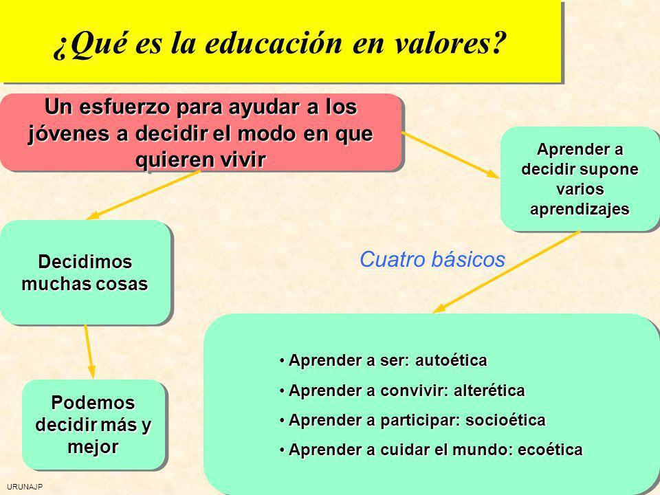 URUNAJP ¿Qué es la educación en valores.