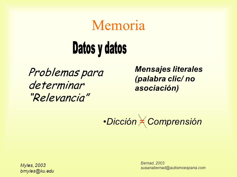Myles, 2003 bmyles@ku.edu Memoria Mensajes literales (palabra clic/ no asociación) Problemas para determinar Relevancia Bernad, 2003 susanabernad@auti