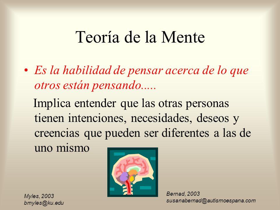Myles, 2003 bmyles@ku.edu Teoría de la Mente Es la habilidad de pensar acerca de lo que otros están pensando..... Implica entender que las otras perso