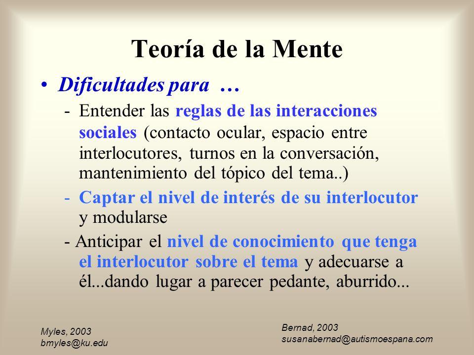Myles, 2003 bmyles@ku.edu Teoría de la Mente Dificultades para … -Entender las reglas de las interacciones sociales (contacto ocular, espacio entre in