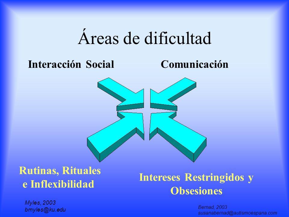 Myles, 2003 bmyles@ku.edu Áreas de dificultad Comunicación Interacción Social Rutinas, Rituales e Inflexibilidad Intereses Restringidos y Obsesiones B