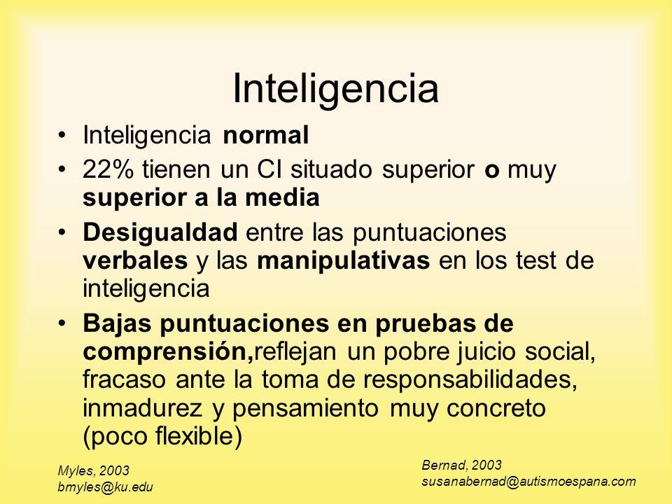 Myles, 2003 bmyles@ku.edu Inteligencia Inteligencia normal 22% tienen un CI situado superior o muy superior a la media Desigualdad entre las puntuacio