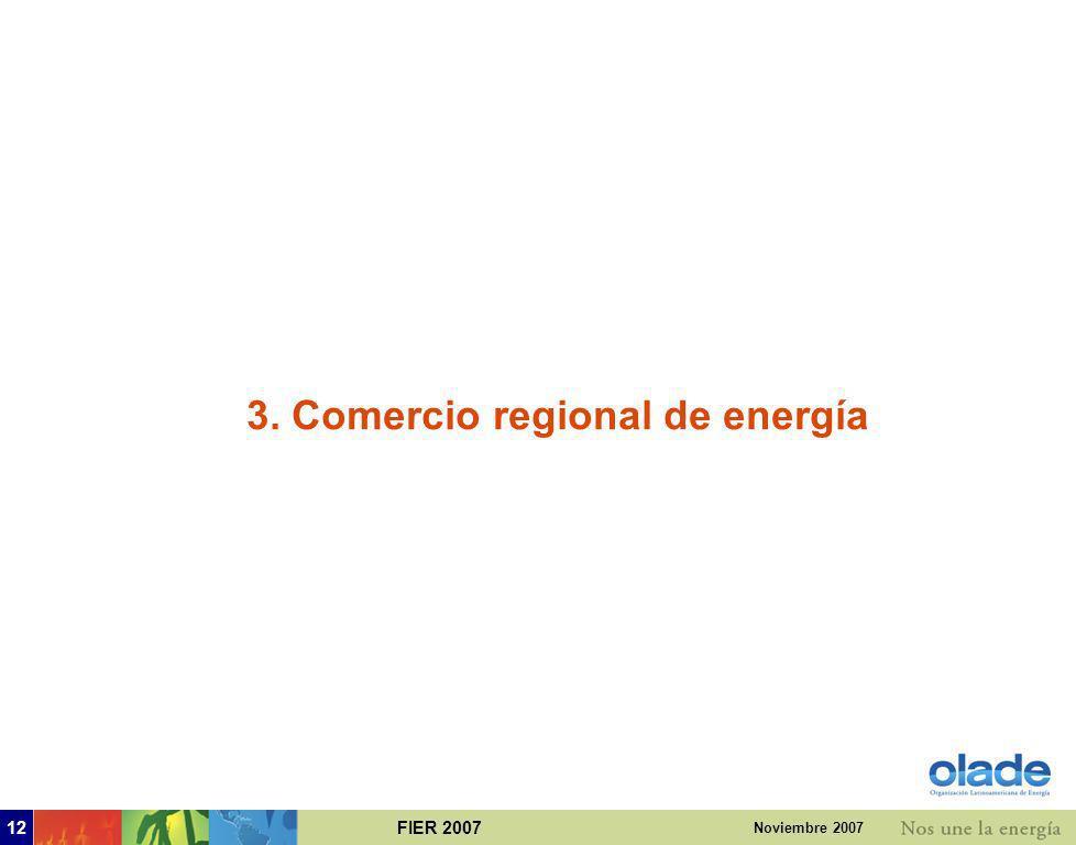 FIER 200711 Noviembre 2007 Demanda de Biocombustibles: = Tasa de crecimiento promedio anual 3.7 % 33.7 % 47.9 % 9.2 % En 2018 representa el 3% de la d