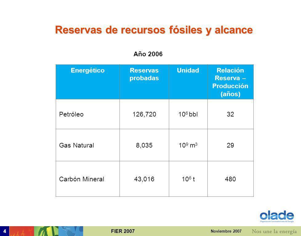 FIER 20074 Noviembre 2007 Reservas de recursos fósiles y alcance EnergéticoReservas probadas UnidadRelación Reserva – Producción (años) Petróleo126,72010 6 bbl32 Gas Natural8,03510 9 m 3 29 Carbón Mineral43,01610 6 t480 Año 2006
