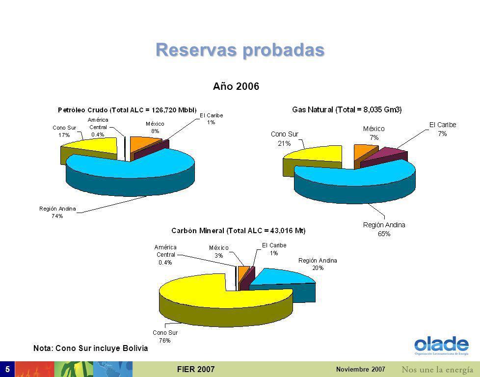 FIER 20074 Noviembre 2007 Reservas de recursos fósiles y alcance EnergéticoReservas probadas UnidadRelación Reserva – Producción (años) Petróleo126,72