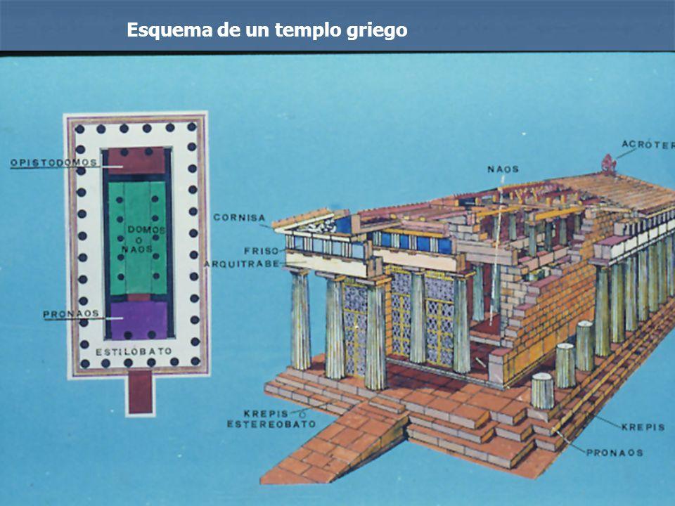 Esquema de un templo griego