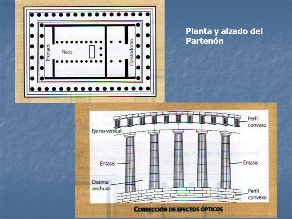 Planta y alzado del Partenón