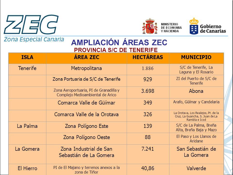 AMPLIACIÓN ÁREAS ZEC PROVINCIA S/C DE TENERIFE ISLAÁREA ZECHECTÁREASMUNICIPIO TenerifeMetropolitana 1.886 S/C de Tenerife, La Laguna y El Rosario Zona