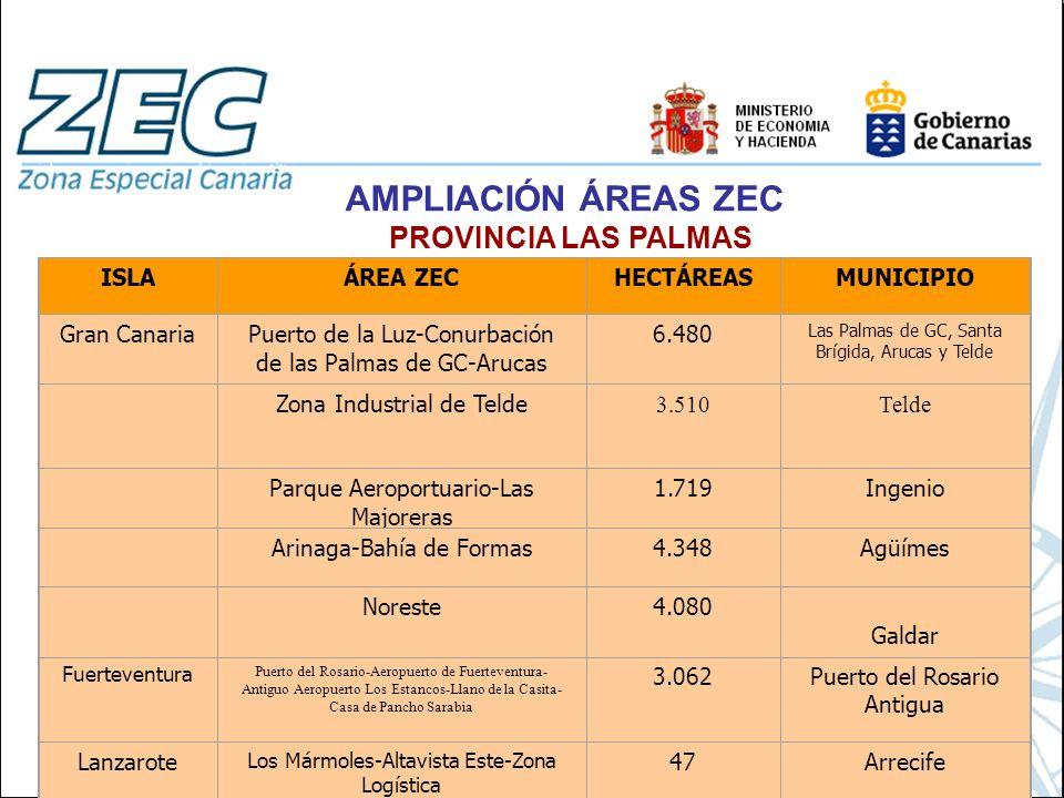 AMPLIACIÓN ÁREAS ZEC PROVINCIA LAS PALMAS ISLAÁREA ZECHECTÁREASMUNICIPIO Gran CanariaPuerto de la Luz-Conurbación de las Palmas de GC-Arucas 6.480 Las