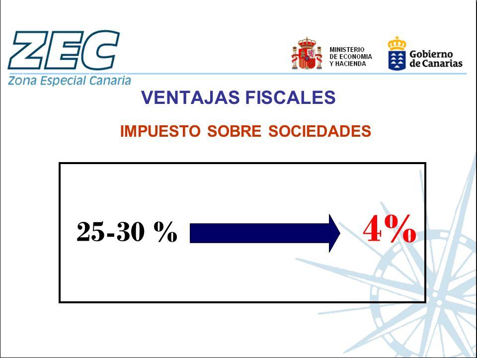 VENTAJAS FISCALES IMPUESTO SOBRE SOCIEDADES 25-30 % 4%