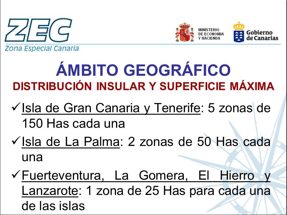 ÁMBITO GEOGRÁFICO DISTRIBUCIÓN INSULAR Y SUPERFICIE MÁXIMA Isla de Gran Canaria y Tenerife: 5 zonas de 150 Has cada una Isla de La Palma: 2 zonas de 5
