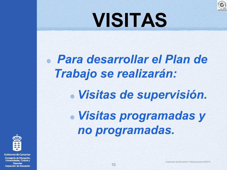 10 VISITAS Para desarrollar el Plan de Trabajo se realizarán: Visitas de supervisión. Visitas programadas y no programadas. Inspección de Educación :T