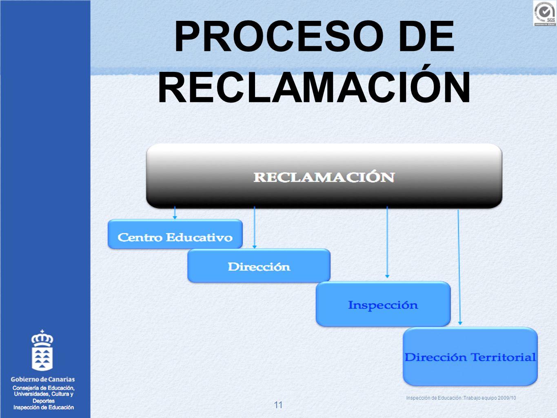 11 PROCESO DE RECLAMACIÓN Inspección de Educación :Trabajo equipo 2009/10