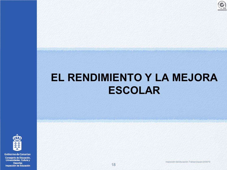 18 EL RENDIMIENTO Y LA MEJORA ESCOLAR Inspección de Educación :Trabajo equipo 2009/10