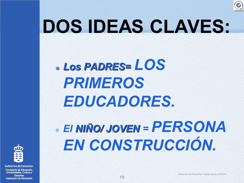 19 DOS IDEAS CLAVES: Los PADRES= Los PADRES= LOS PRIMEROS EDUCADORES. NIÑO/ JOVEN El NIÑO/ JOVEN = PERSONA EN CONSTRUCCIÓN. Inspección de Educación :T