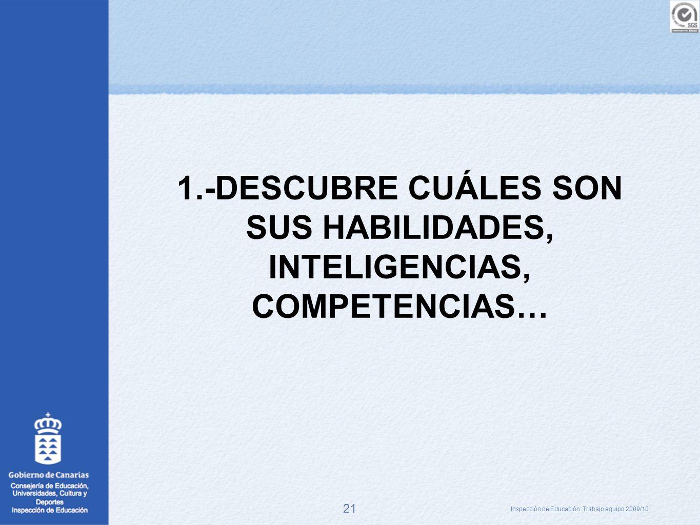 21 1.-DESCUBRE CUÁLES SON SUS HABILIDADES, INTELIGENCIAS, COMPETENCIAS… 21 Inspección de Educación :Trabajo equipo 2009/10