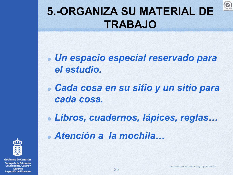 25 5.-ORGANIZA SU MATERIAL DE TRABAJO Un espacio especial reservado para el estudio. Cada cosa en su sitio y un sitio para cada cosa. Libros, cuaderno