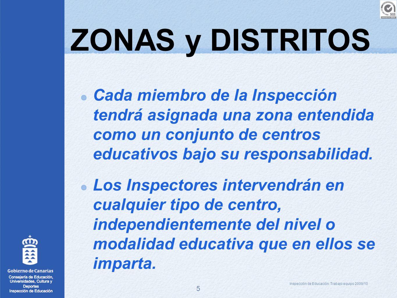 5 ZONAS y DISTRITOS Cada miembro de la Inspección tendrá asignada una zona entendida como un conjunto de centros educativos bajo su responsabilidad. L