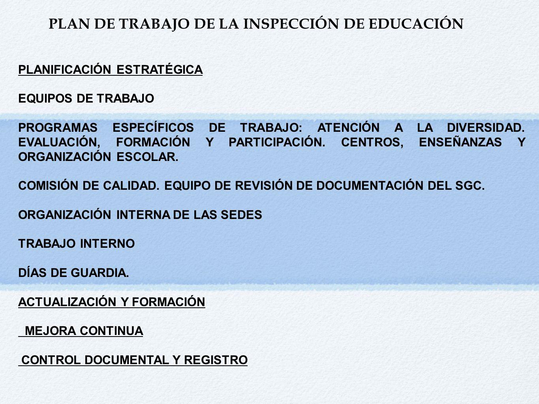 PLAN DE TRABAJO DE LA INSPECCIÓN DE EDUCACIÓN PLANIFICACIÓN ESTRATÉGICA EQUIPOS DE TRABAJO PROGRAMAS ESPECÍFICOS DE TRABAJO: ATENCIÓN A LA DIVERSIDAD.
