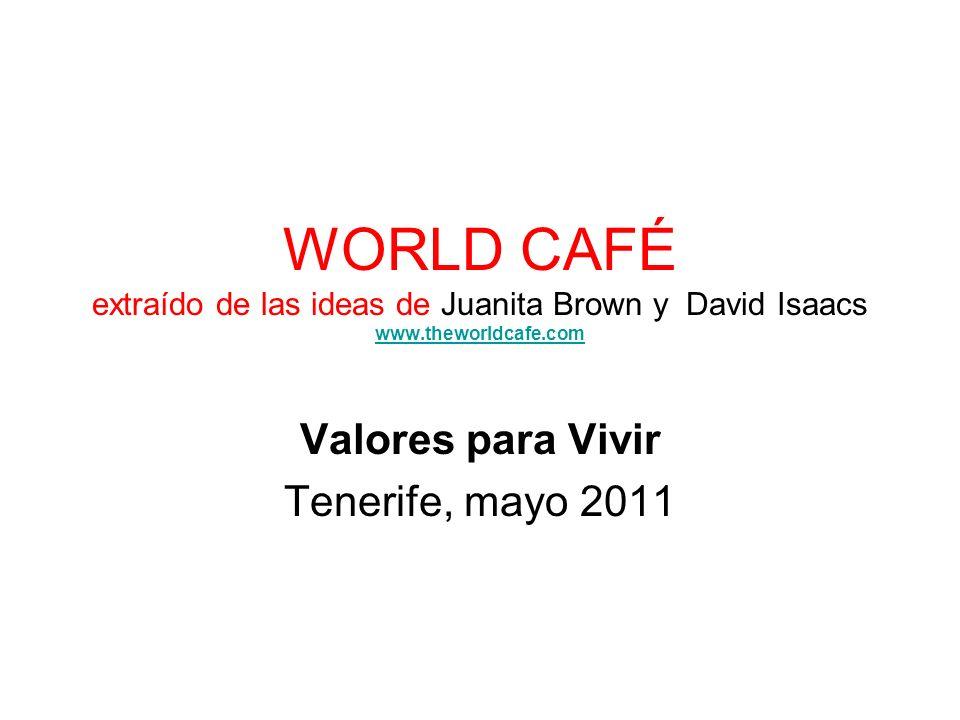 WORLD CAFÉ extraído de las ideas de Juanita Brown y David Isaacs www.theworldcafe.com www.theworldcafe.com Valores para Vivir Tenerife, mayo 2011