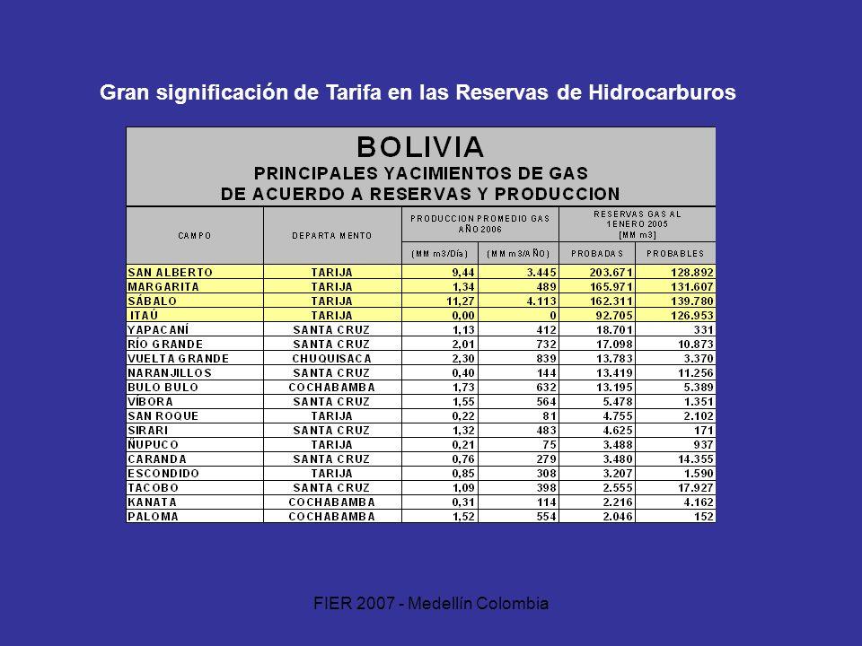 FIER 2007 - Medellín Colombia Gran significación de Tarifa en las Reservas de Hidrocarburos