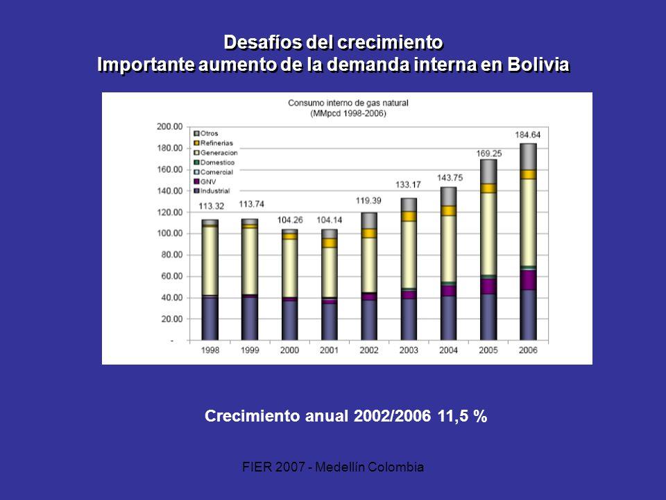 FIER 2007 - Medellín Colombia Desafíos del crecimiento Importante aumento de la demanda interna en Bolivia Crecimiento anual 2002/2006 11,5 %