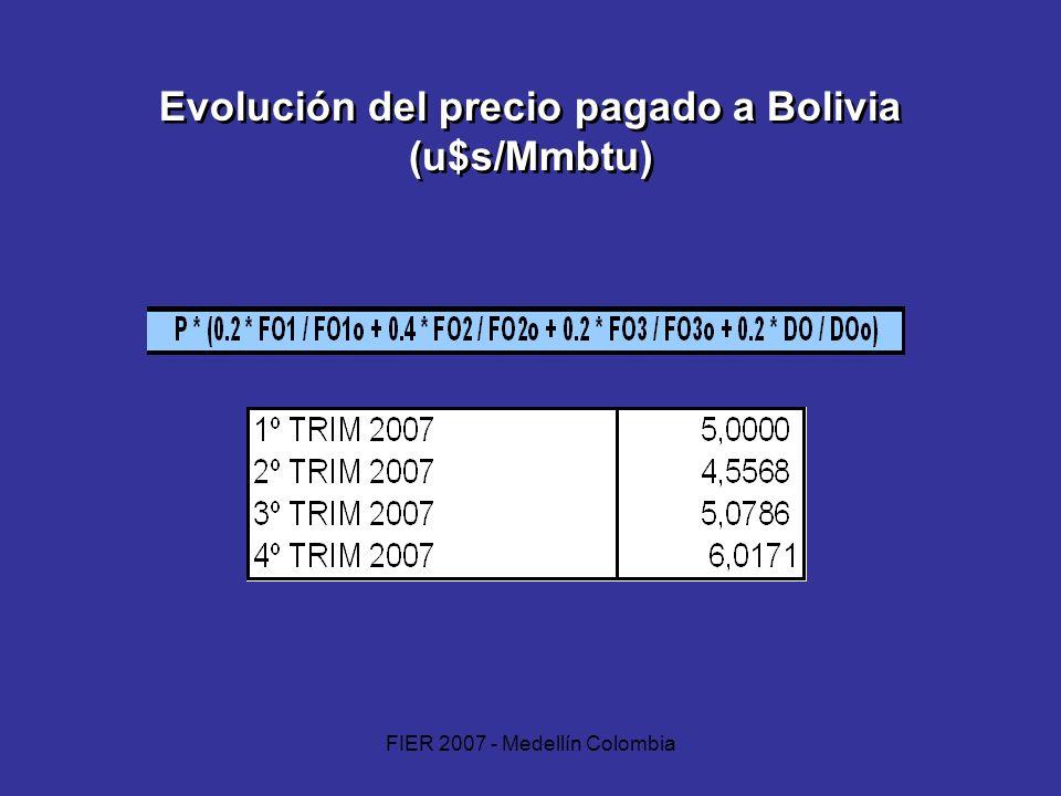 Evolución del precio pagado a Bolivia (u$s/Mmbtu)