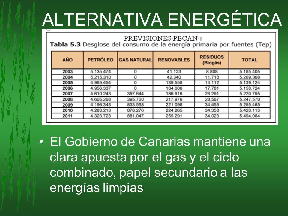 ALTERNATIVA ENERGÉTICA El Gobierno de Canarias mantiene una clara apuesta por el gas y el ciclo combinado, papel secundario a las energías limpias