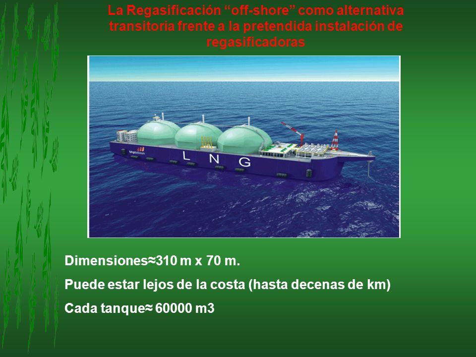 La Regasificación off-shore como alternativa transitoria frente a la pretendida instalación de regasificadoras Dimensiones310 m x 70 m. Puede estar le