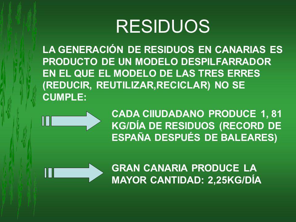 RESIDUOS LA GENERACIÓN DE RESIDUOS EN CANARIAS ES PRODUCTO DE UN MODELO DESPILFARRADOR EN EL QUE EL MODELO DE LAS TRES ERRES (REDUCIR, REUTILIZAR,RECI