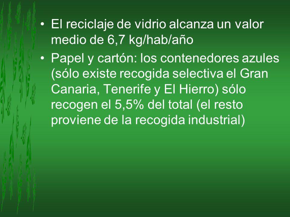 El reciclaje de vidrio alcanza un valor medio de 6,7 kg/hab/año Papel y cartón: los contenedores azules (sólo existe recogida selectiva el Gran Canari