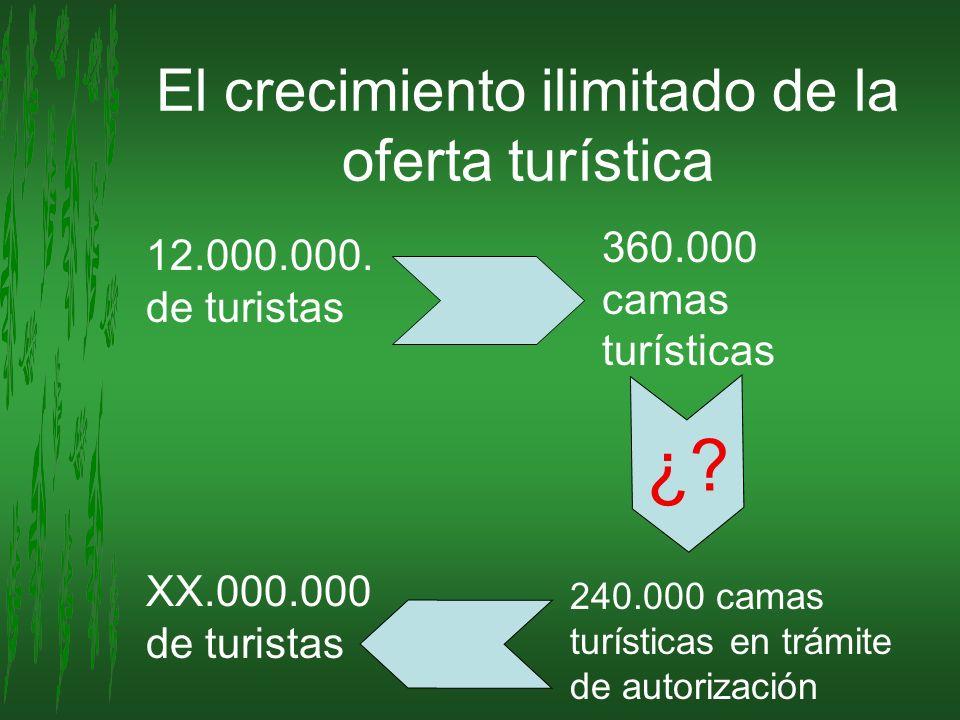 El crecimiento ilimitado de la oferta turística 12.000.000. de turistas 360.000 camas turísticas ¿? 240.000 camas turísticas en trámite de autorizació