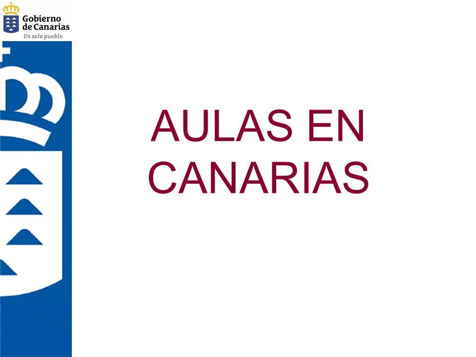 Un solo pueblo Posibles contactos Teléfonos de información -Cabildo de El Hierro: Tel.