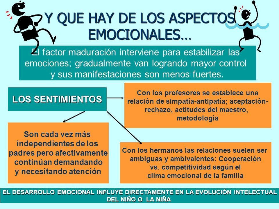 Y QUE HAY DE LOS ASPECTOS EMOCIONALES… El factor maduración interviene para estabilizar las emociones; gradualmente van logrando mayor control y sus m