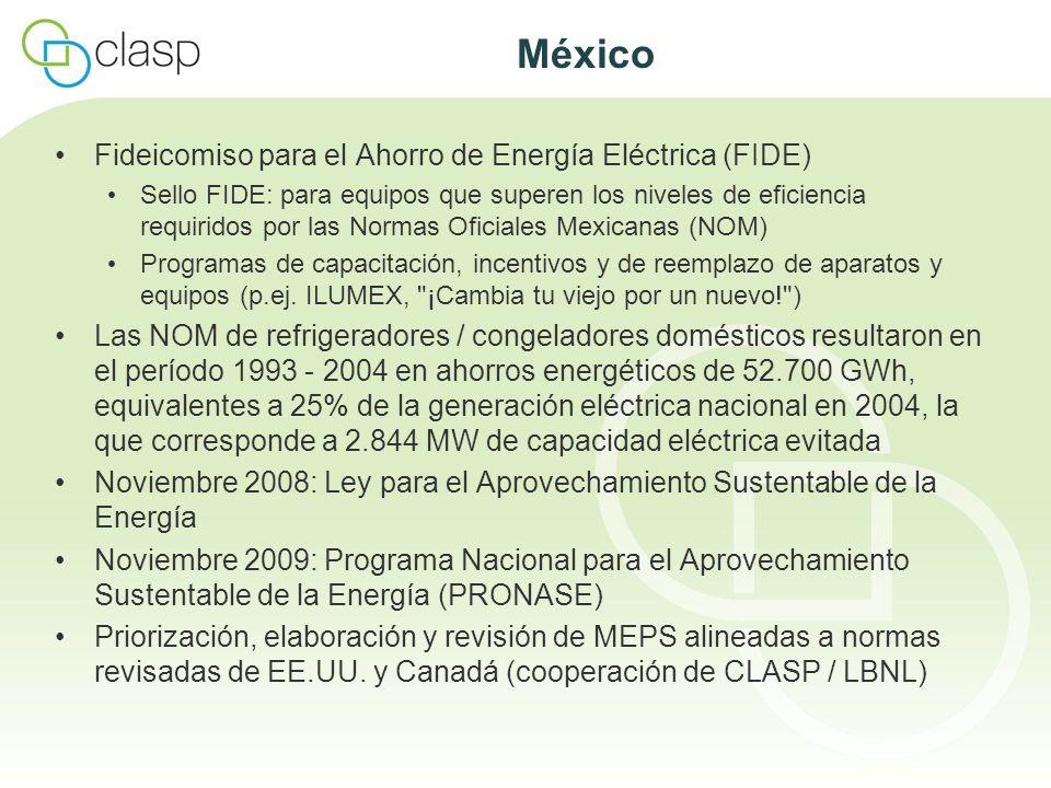 México Fideicomiso para el Ahorro de Energía Eléctrica (FIDE) Sello FIDE: para equipos que superen los niveles de eficiencia requiridos por las Normas